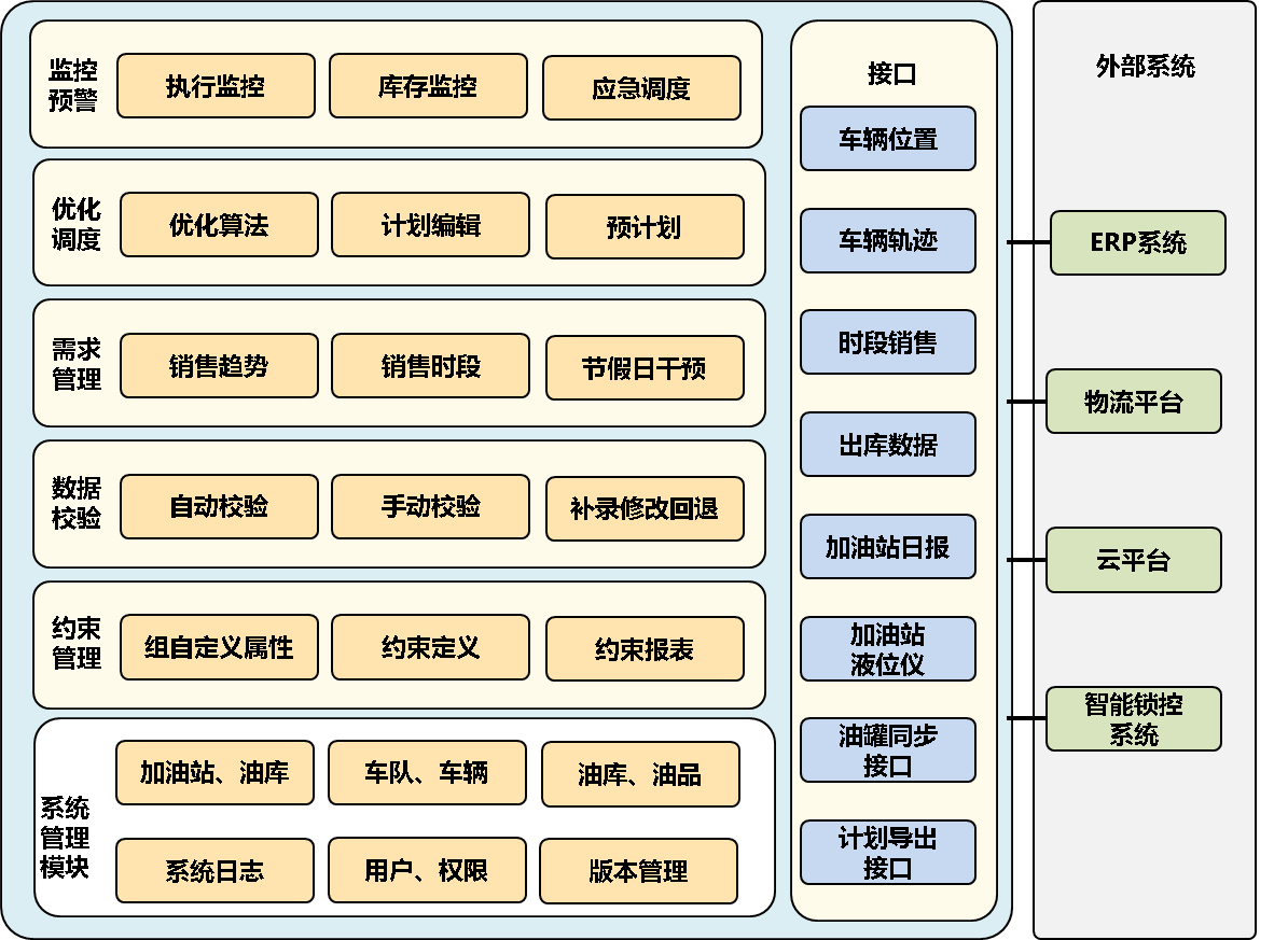 北京万佳信科技有限公司|物联网
